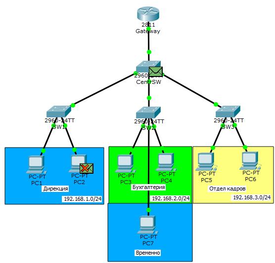 Основы компьютерных сетей. Тема №6. Понятие VLAN, Trunk и протоколы VTP и DTP - 45