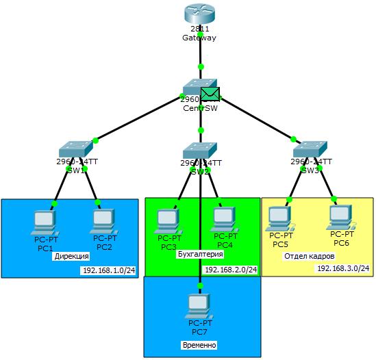Основы компьютерных сетей. Тема №6. Понятие VLAN, Trunk и протоколы VTP и DTP - 51