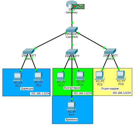 Основы компьютерных сетей. Тема №6. Понятие VLAN, Trunk и протоколы VTP и DTP - 52