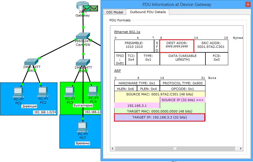 Основы компьютерных сетей. Тема №6. Понятие VLAN, Trunk и протоколы VTP и DTP - 53
