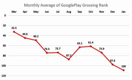 Тренды 2016 и 2017 в японской мобильной индустрии - 5