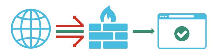 Защита сайта от хакерских атак — Web Application Firewall - 1