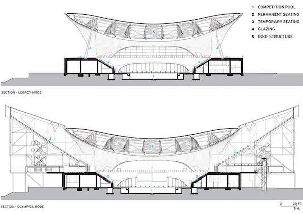 Параметрическая архитектура будущего Захи Хадид - 15