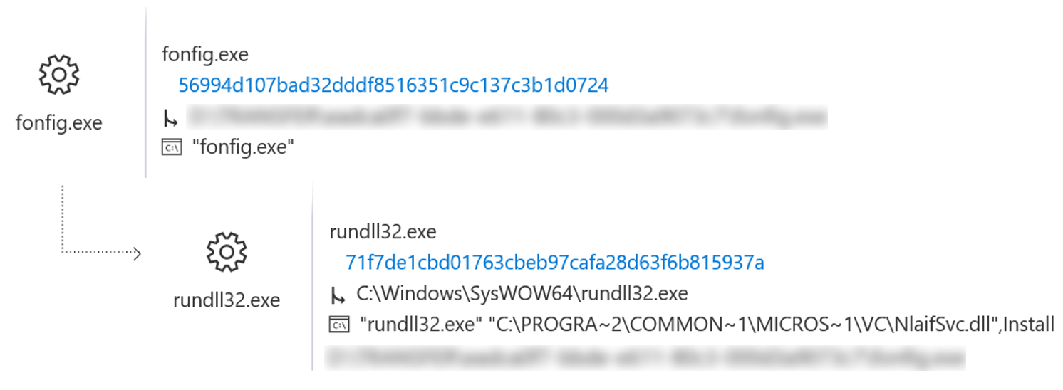 Преступников обнаружили с помощью службы ATP в Защитнике Windows - 8