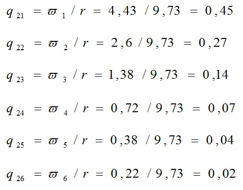 Простая математика для решения непростых задач - 18