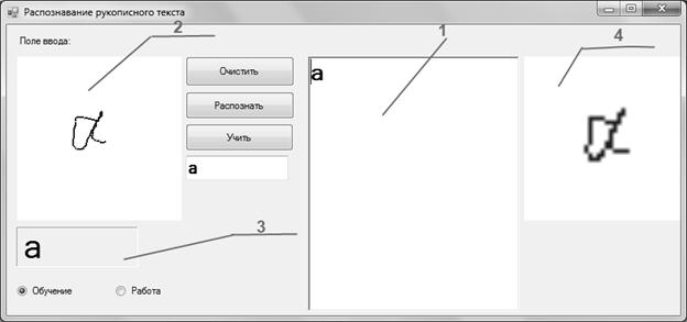 Комплексная нейронная сеть на основе ряда Фурье от функции многих переменных - 12