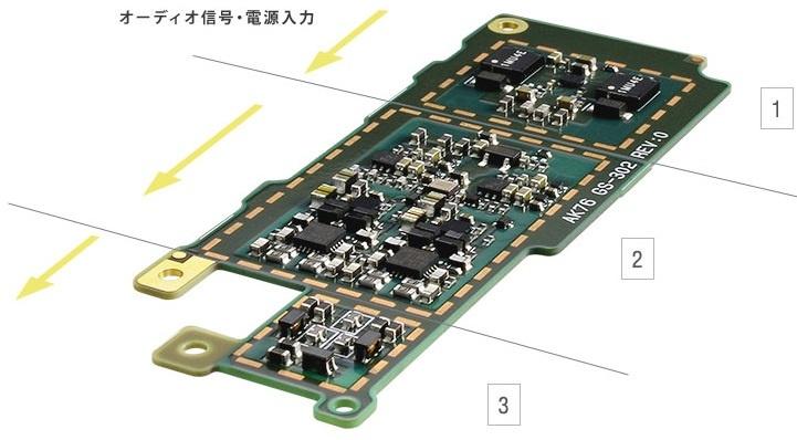 Устройство Onkyo Granbeat DP-CMX1 получило разделтные платы для улучшенного питания и снижения шумов