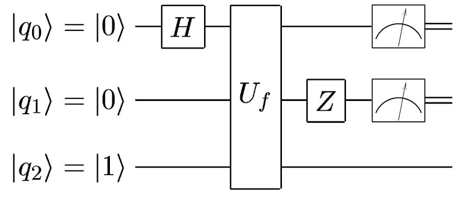 example0