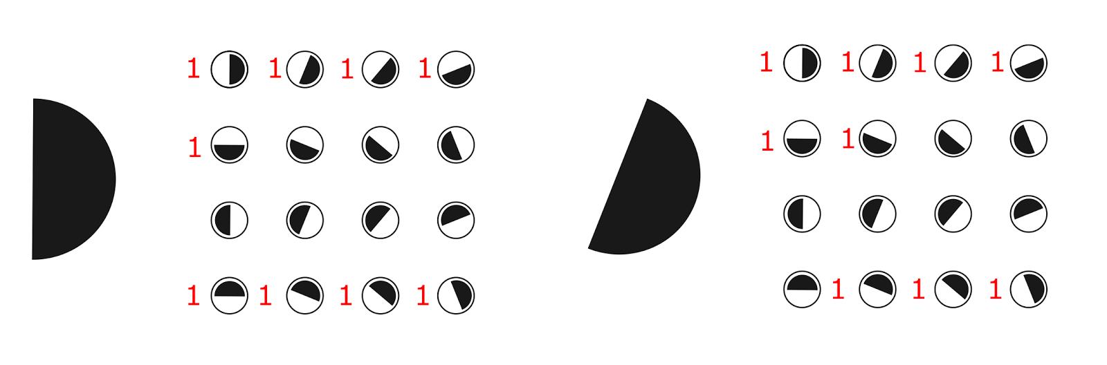 Логика сознания. Часть 11. Естественное кодирование зрительной и звуковой информации - 12