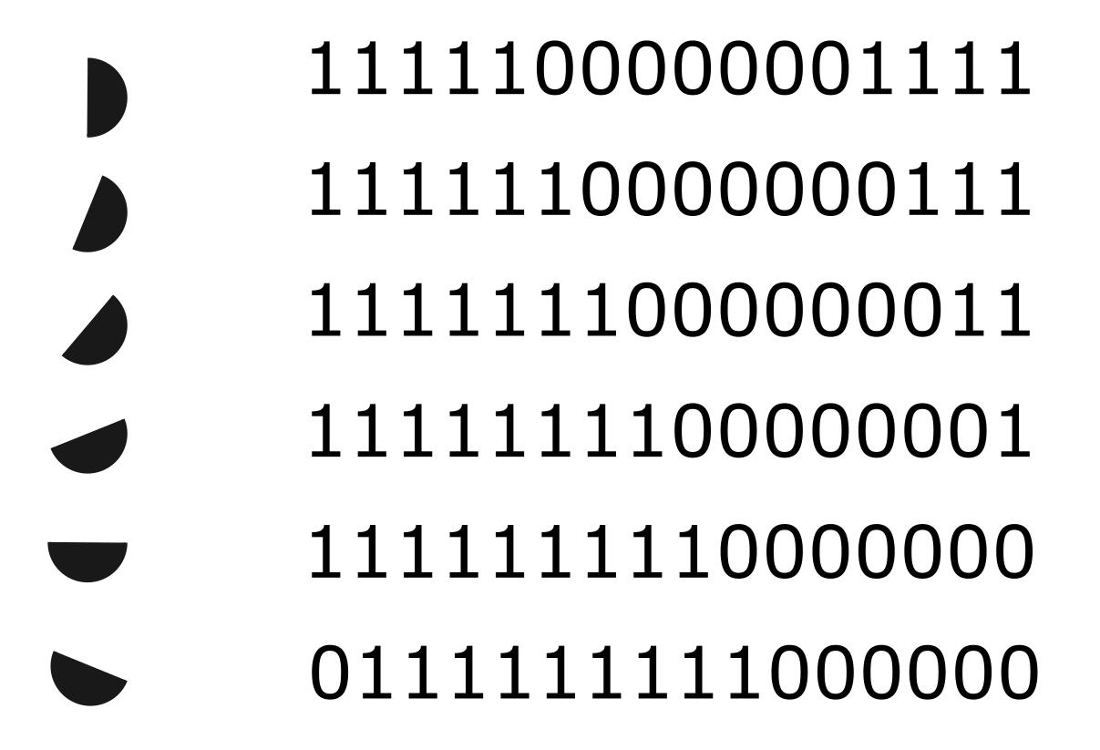 Логика сознания. Часть 11. Естественное кодирование зрительной и звуковой информации - 13