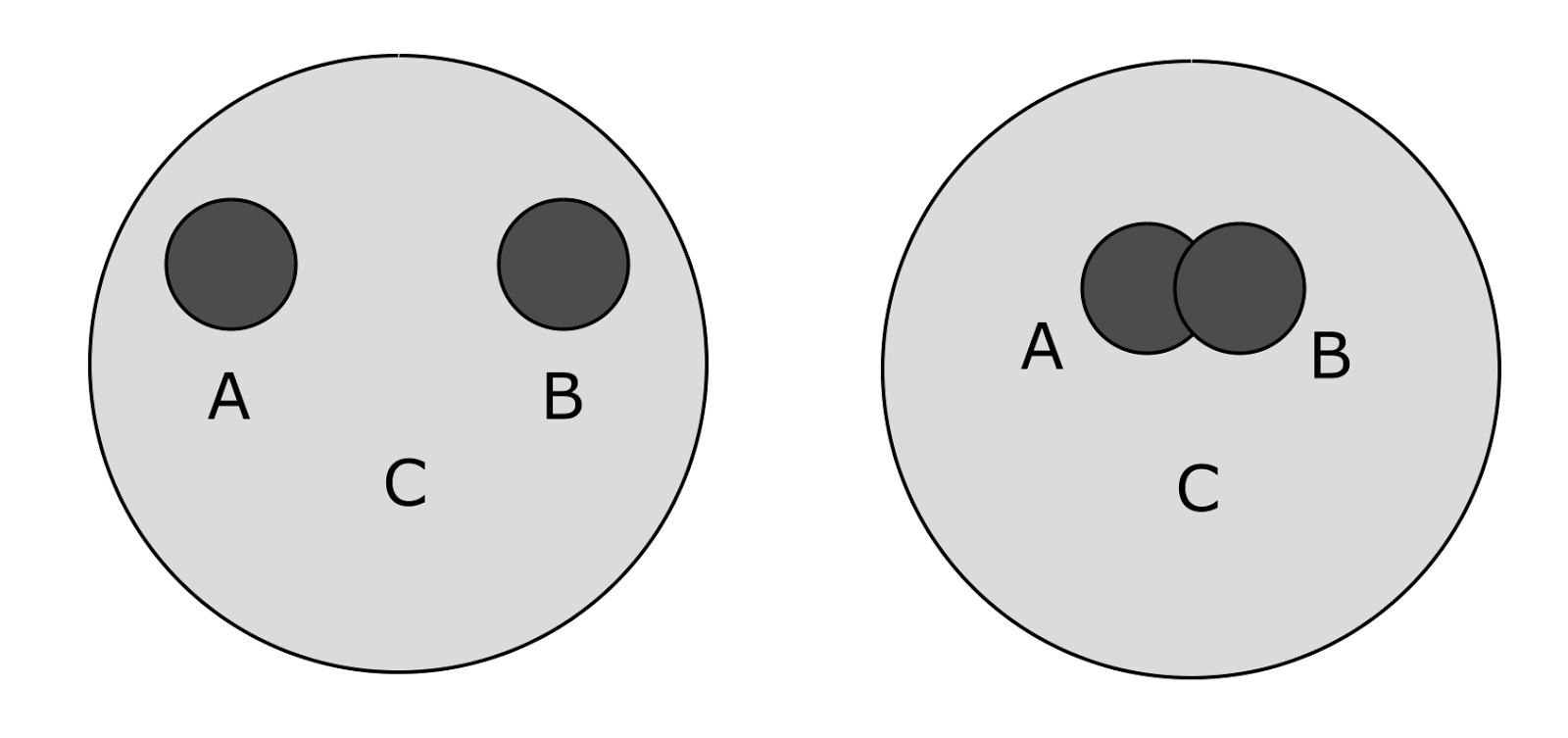 Логика сознания. Часть 11. Естественное кодирование зрительной и звуковой информации - 2