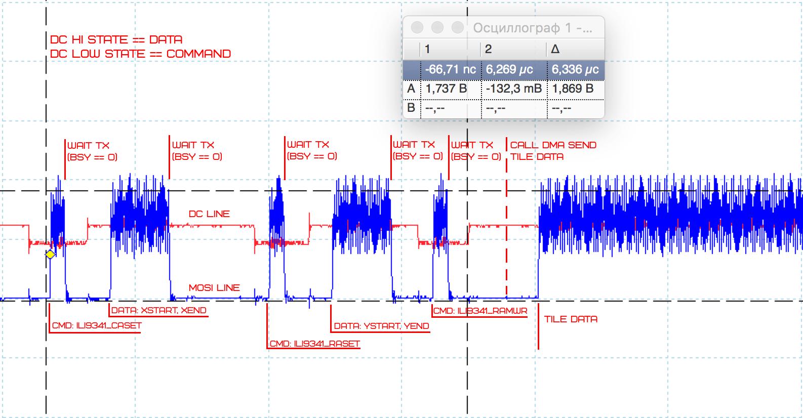 Программный графический сопроцессор на STM32 - 4