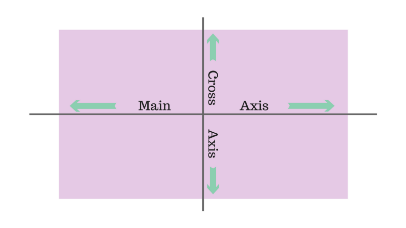 Работа с Flexbox в гифках - 4