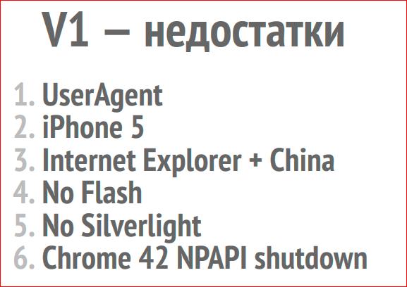 Browser Fingerprint – анонимная идентификация браузеров - 21