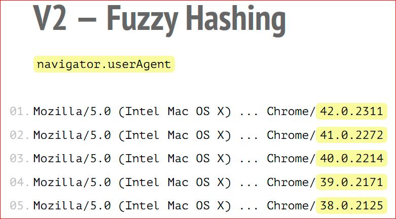 Browser Fingerprint – анонимная идентификация браузеров - 22