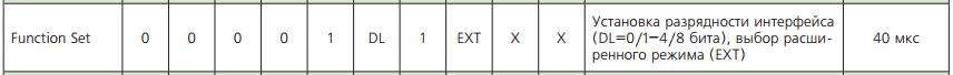 Подключаем «отечественный» LCD 16x2 MT-16S2S по SPI. Часть 2. Программа - 4