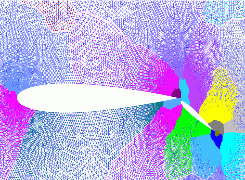 Метод рекурсивной координатной бисекции для декомпозиции расчетных сеток - 1