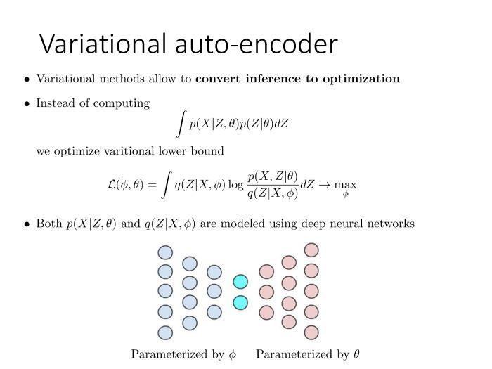 Нейробайесовский подход к задачам машинного обучения. Лекция Дмитрия Ветрова в Яндексе - 13