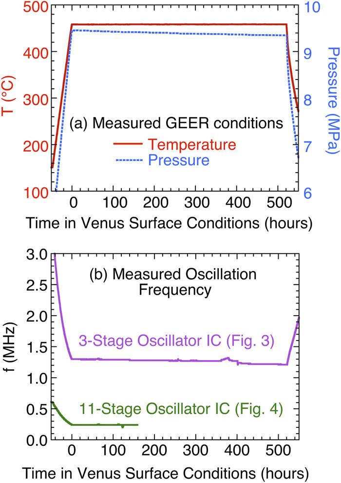 Электроника из карбида кремния может работать на Венере без защиты и охлаждения - 5