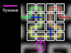 Процедурная генерация уровней для M.E.R.C. в Unity - 5