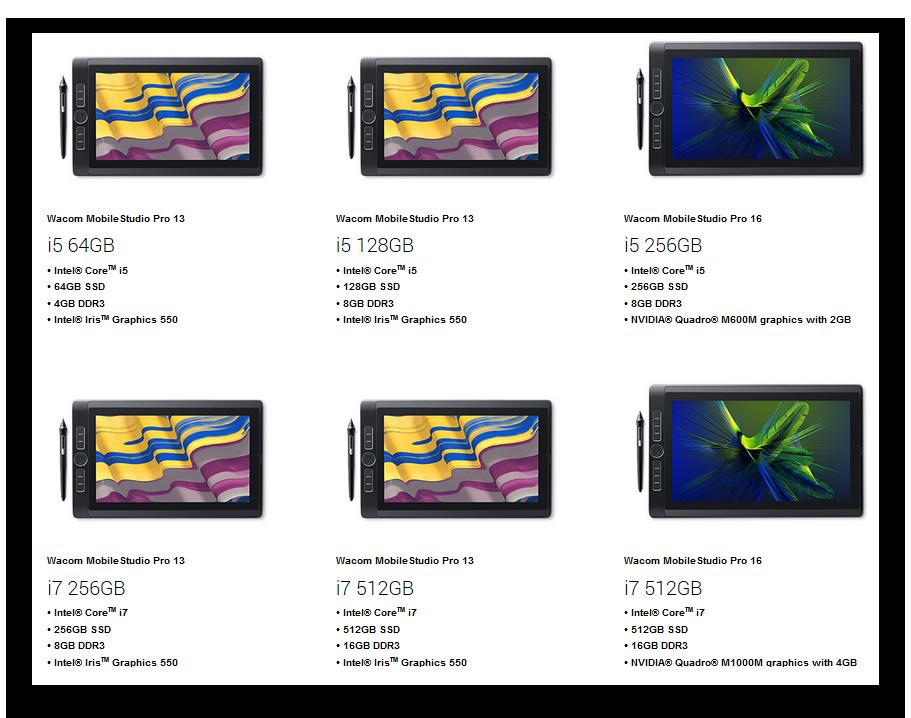 Выбираем лучший графический планшет — инструмент всех графических дизайнеров - 5