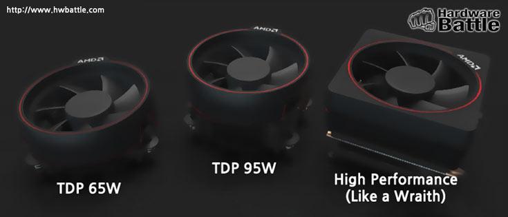 В зависимости от TDP, предложено три системы охлаждения