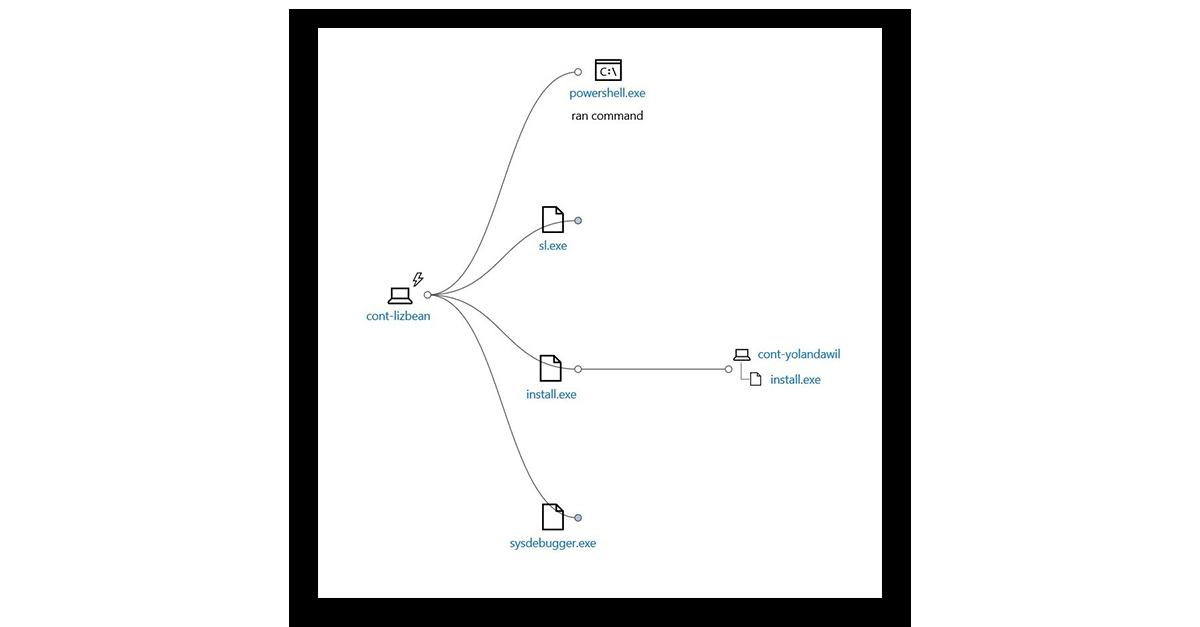 Служба Advanced Threat Protection в Защитнике Windows - 26