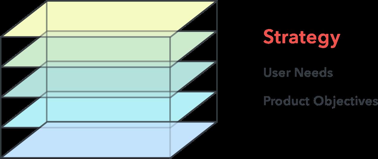 Крэш-курс по UI-дизайну - 2