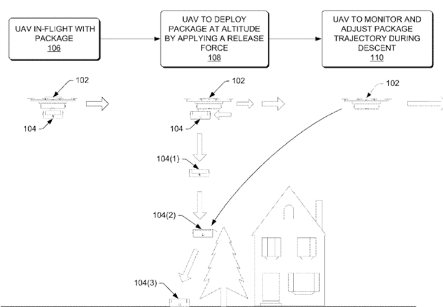 Amazon запатентовала доставку товара дроном и спуск на парашюте