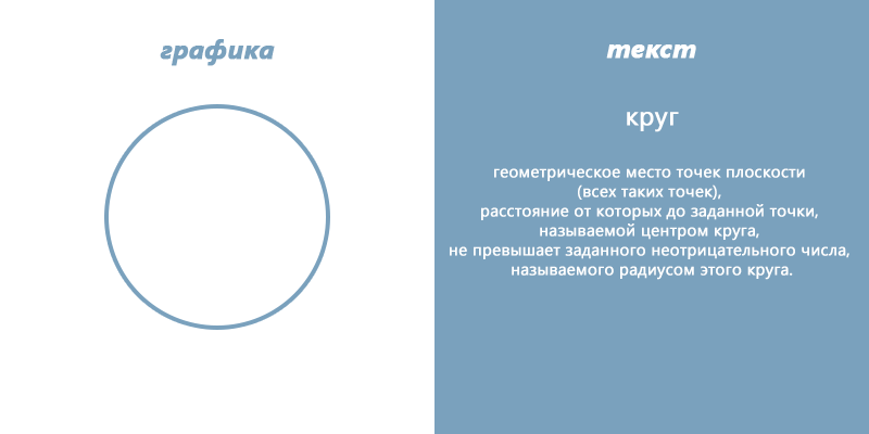 Графическое описание владения и заимствования в Rust - 1