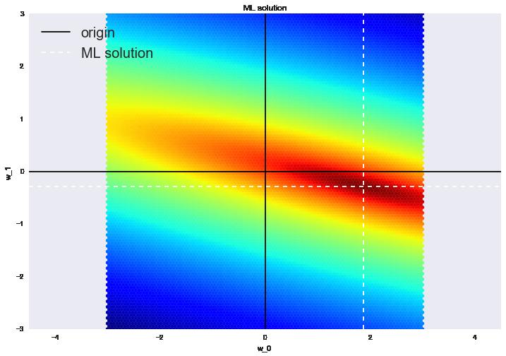 Базовые принципы машинного обучения на примере линейной регрессии - 107