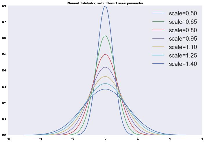 Базовые принципы машинного обучения на примере линейной регрессии - 110