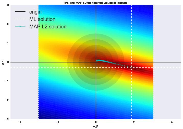 Базовые принципы машинного обучения на примере линейной регрессии - 114