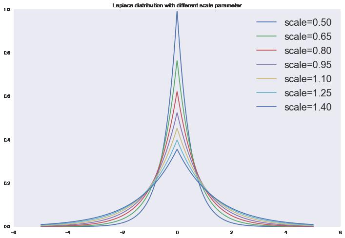 Базовые принципы машинного обучения на примере линейной регрессии - 117
