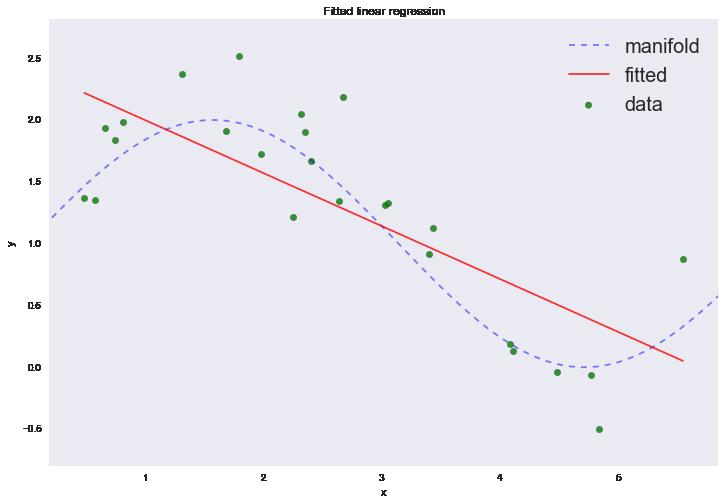 Базовые принципы машинного обучения на примере линейной регрессии - 43