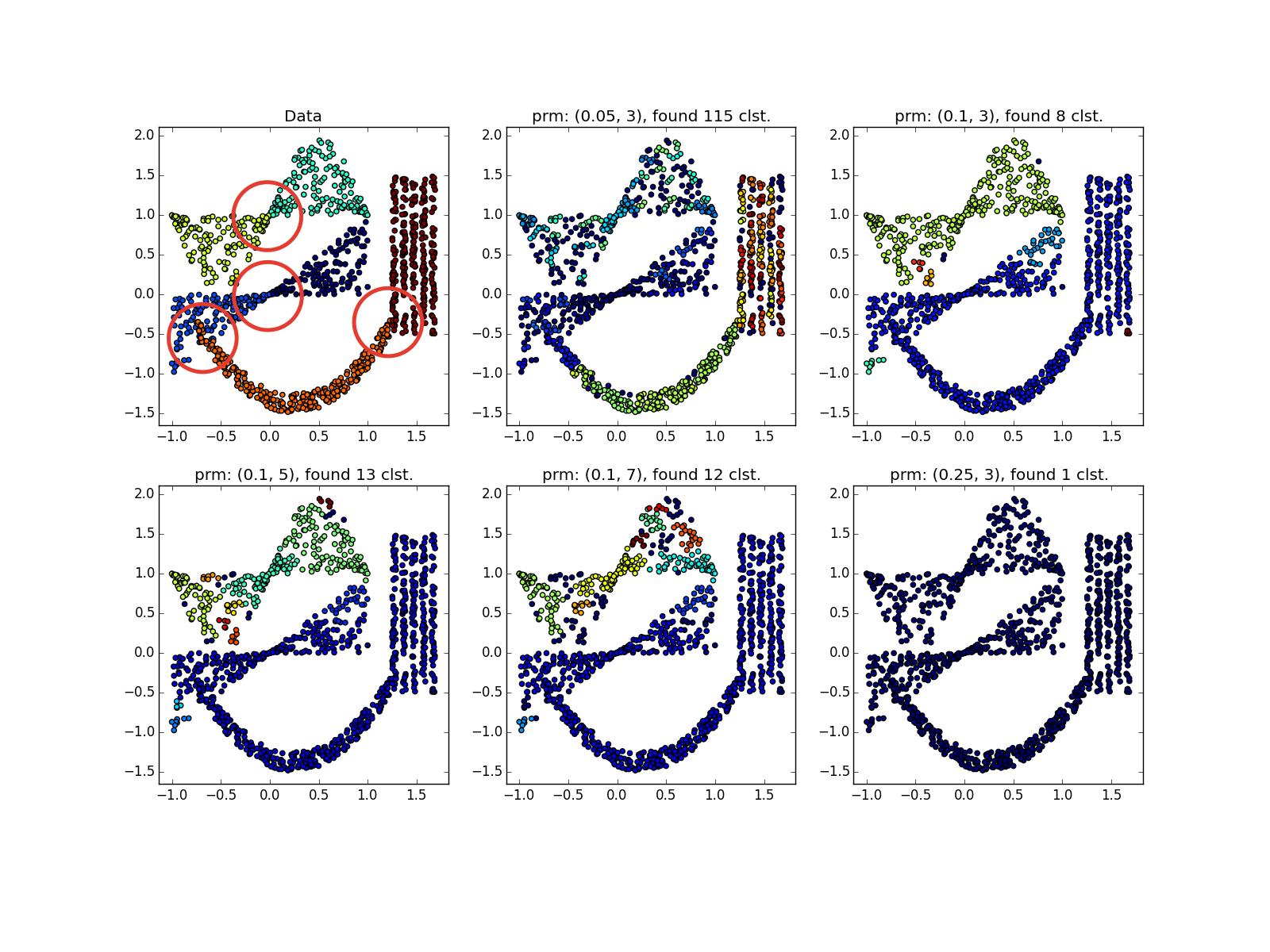 Интересные алгоритмы кластеризации, часть вторая: DBSCAN - 67