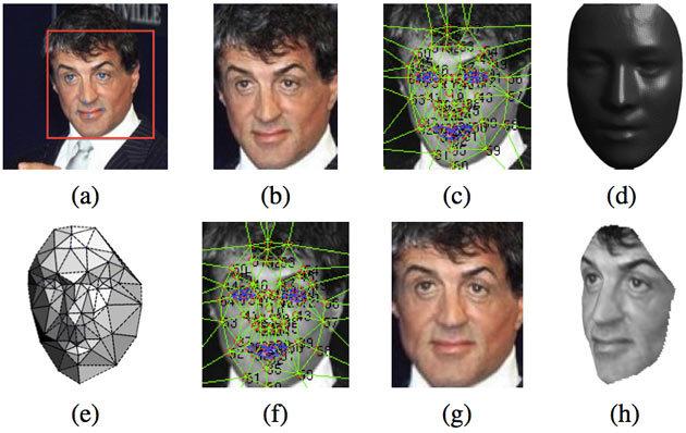 Видеоаналитика: распознавание лиц, детектор очередей, поиск объектов на видео - 3