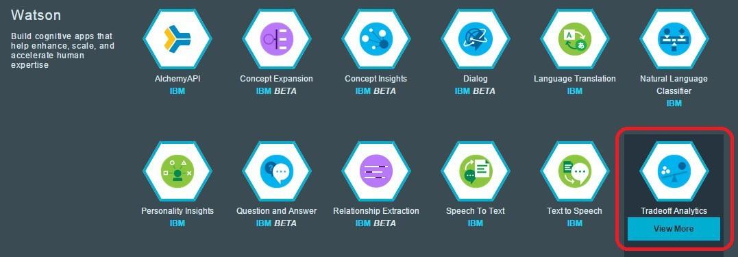 Определяем лучшее место для жизни в США при помощи собственного приложения на IBM Bluemix - 4
