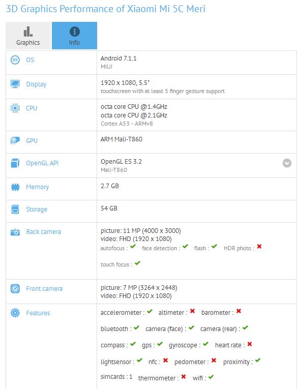 GFXbench подтверждает использование SoC Pinecone в смартфоне Xiaomi Mi 5C
