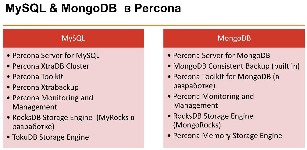 MySQL и MongoDB — когда и что лучше использовать - 4
