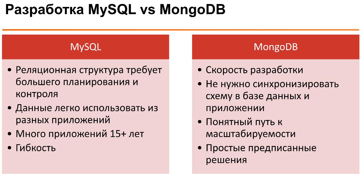 MySQL и MongoDB — когда и что лучше использовать - 6