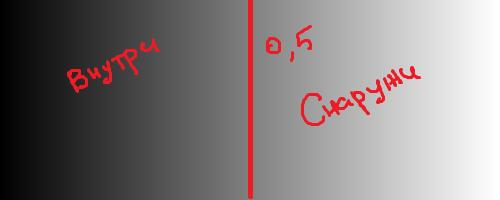 Отрисовка векторной графики — триангуляция, растеризация, сглаживание и новые варианты развития событий - 16