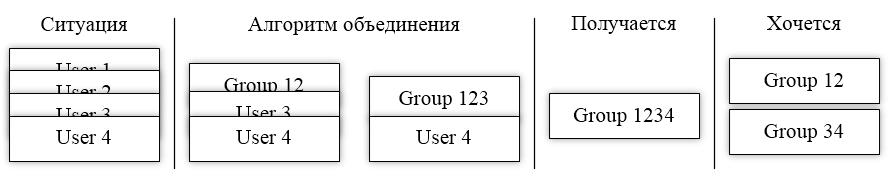 Дайджест интересных материалов для мобильного разработчика #192 (20-26 февраля) - 2