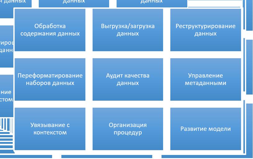 Перспективы развития публичных данных - 2