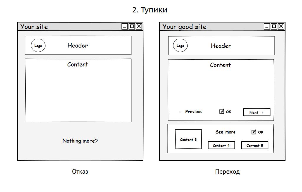 10 грехов в системах навигации сайтов - приложений - 2