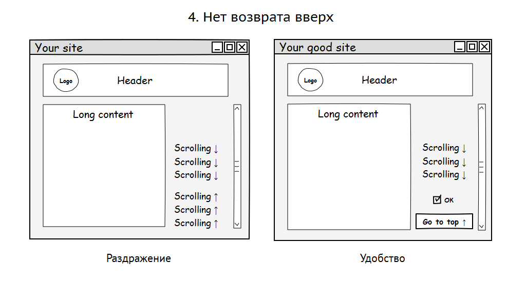10 грехов в системах навигации сайтов - приложений - 4
