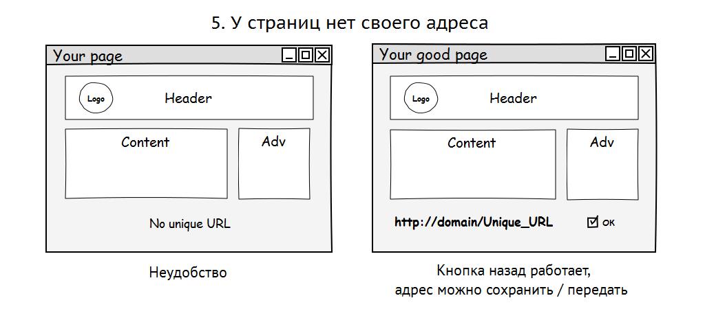 10 грехов в системах навигации сайтов - приложений - 5