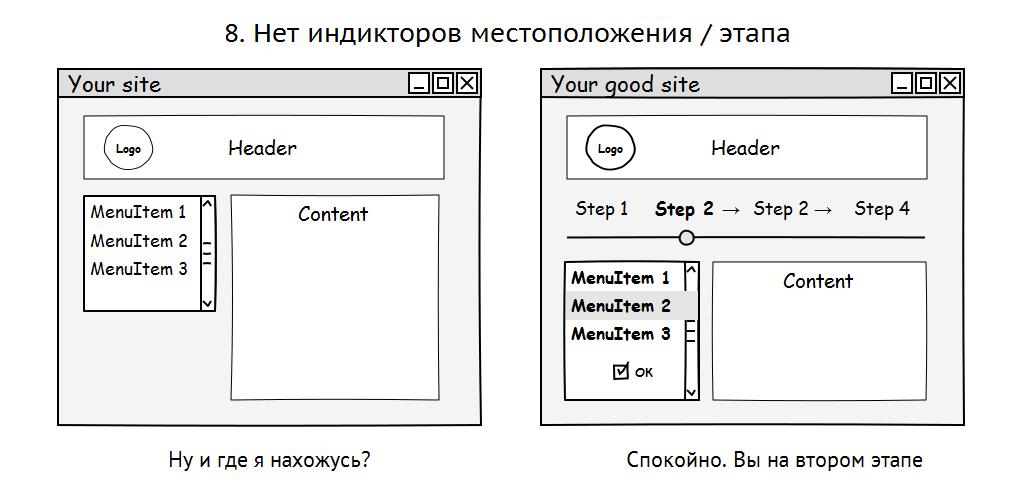 10 грехов в системах навигации сайтов - приложений - 8