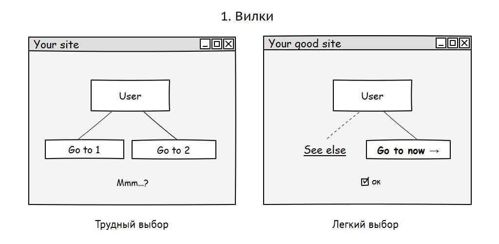 10 грехов в системах навигации сайтов - приложений - 1