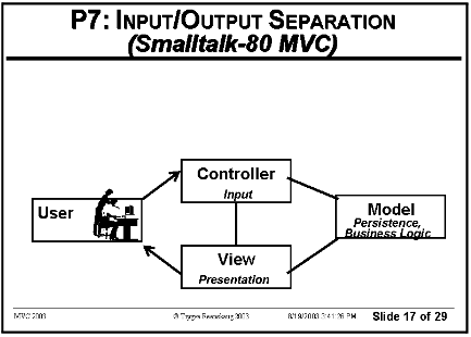 View Controller Separation